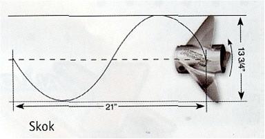 Śruba napędowa skok